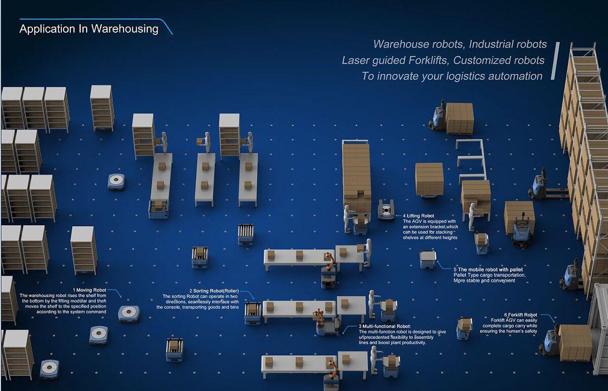 Batterie au lithium AGV